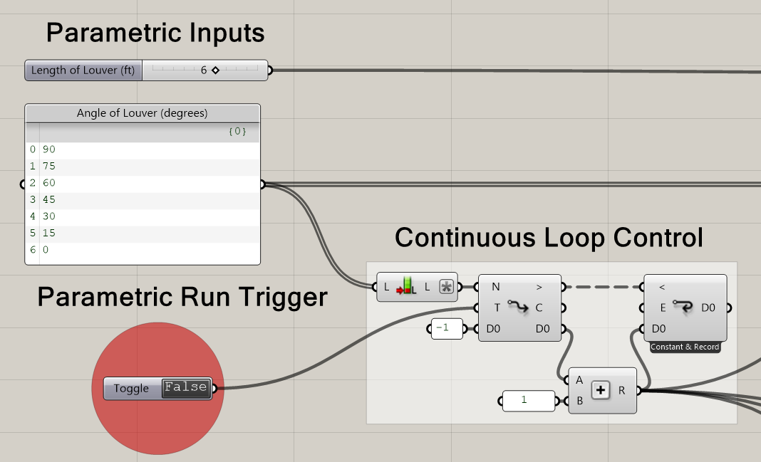 Sample Grasshopper work-flow showing parametric inputs, parametric run trigger, and continuous loop control.